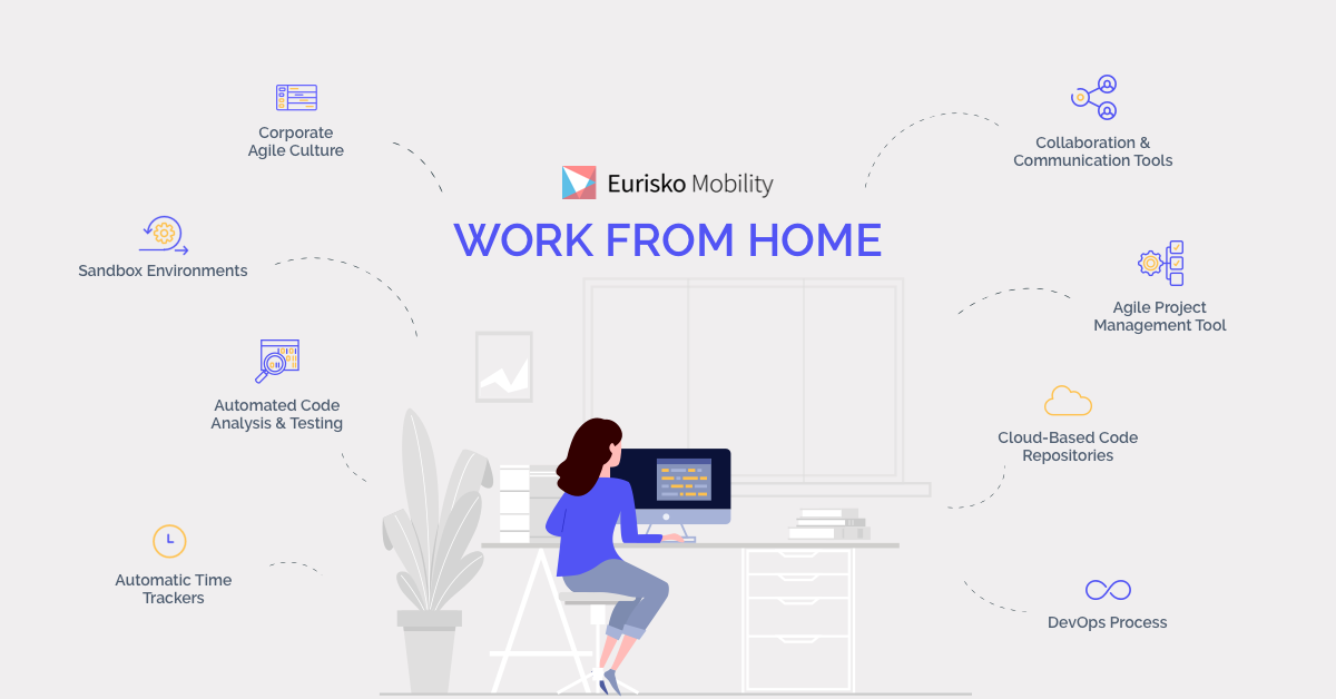 DevOps Work From Home Strategy
